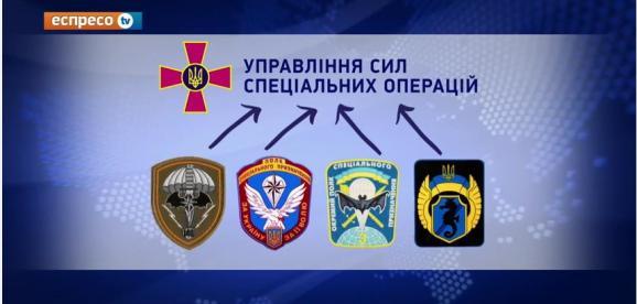 Сегодня отмечается День Вооруженных Сил Украины - Цензор.НЕТ 8836