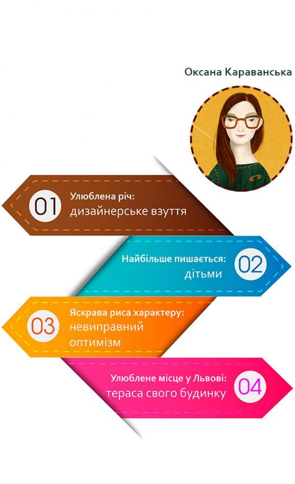 Оксана Караванська