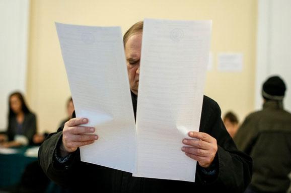 місцеві вибори 2015 явка