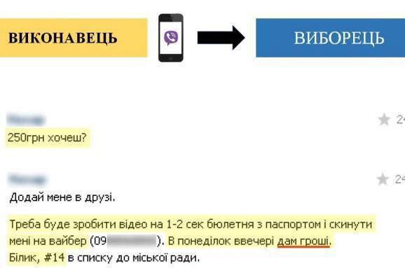 Аваков підкуп виборців Чернівці