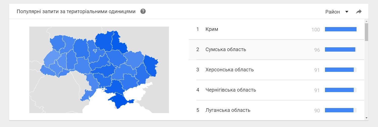 Статистика анального секса в украине