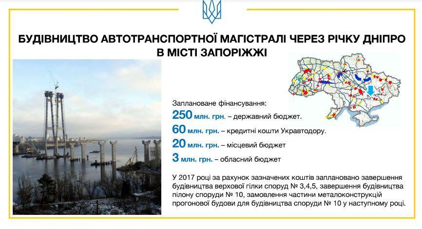 Цього року побудують міст на автодорозі Стрий -Івано-Франківськ - Чернівці - Мамалига