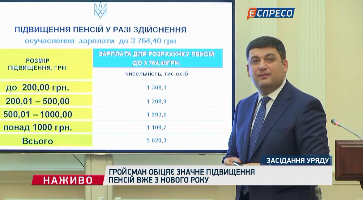 Уряд пояснив, як 5,6 млн українцям підвищать пенсії з 1 жовтня