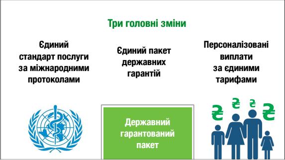 Медицинская реформа. За что придется платить украинцам