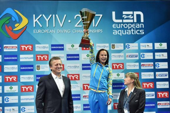 Збірна України посіла друге місце на Євро-2017 зі стрибків уводу