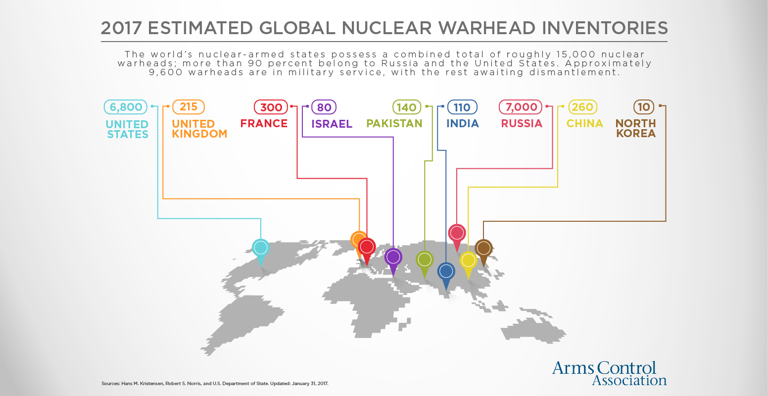 states ought not possess nuclear weapons