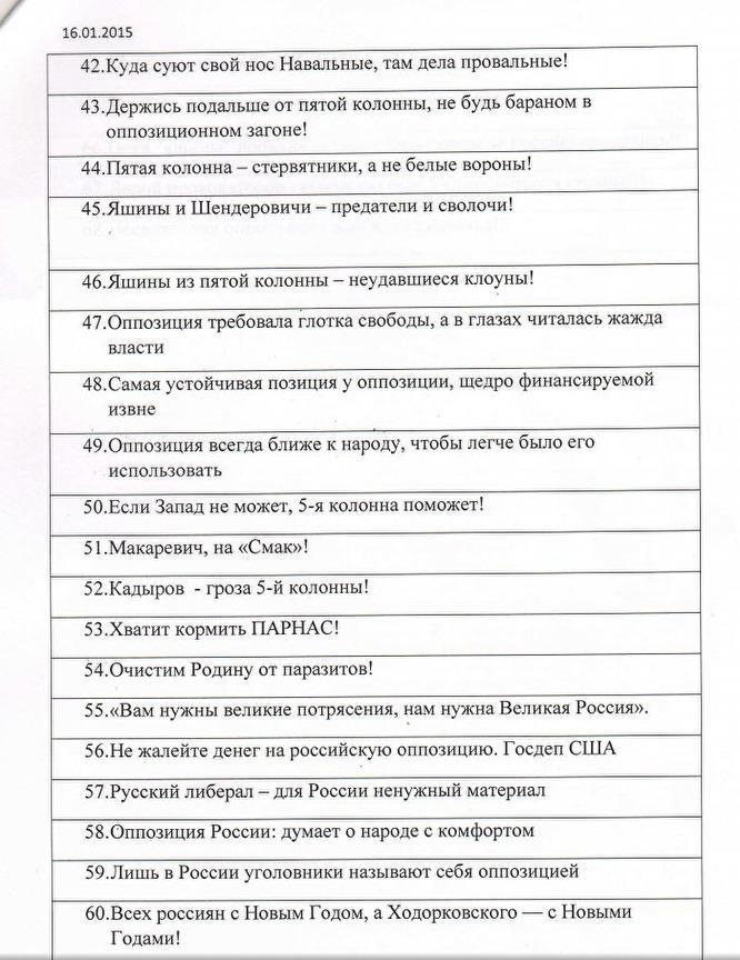 гасла мітинг Рамзан Кадиров