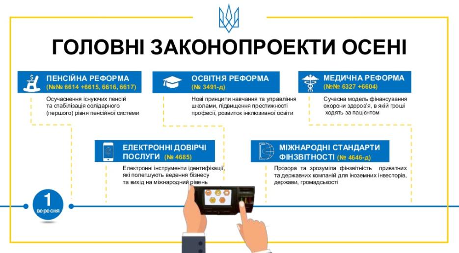 главных реформ осени каких изменений ждать украинцам Пенсионная реформа