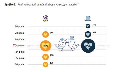 Ценности и ориентиры молодежи исследования