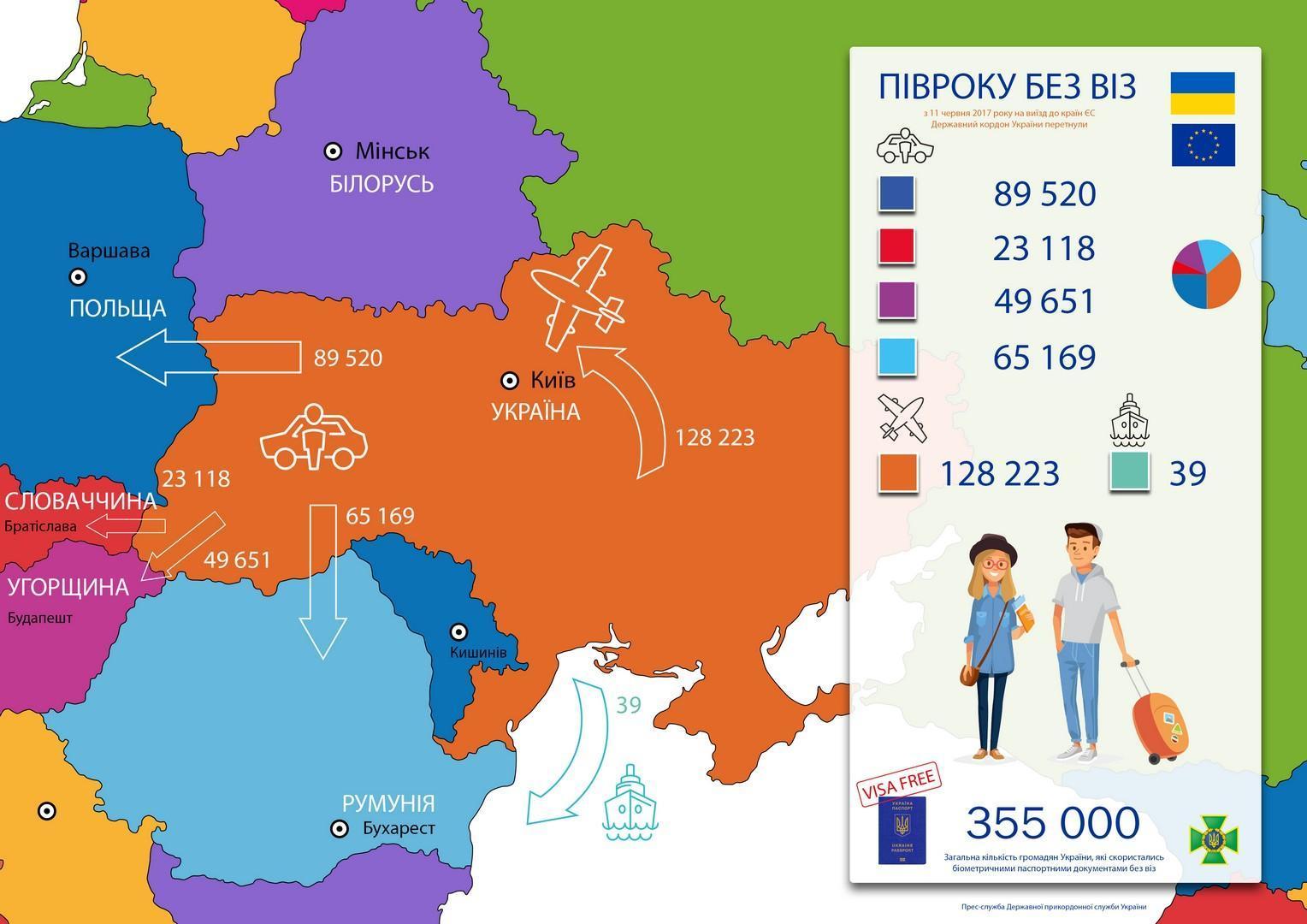 8 достижений 2017 года, которые изменят экономику Украины