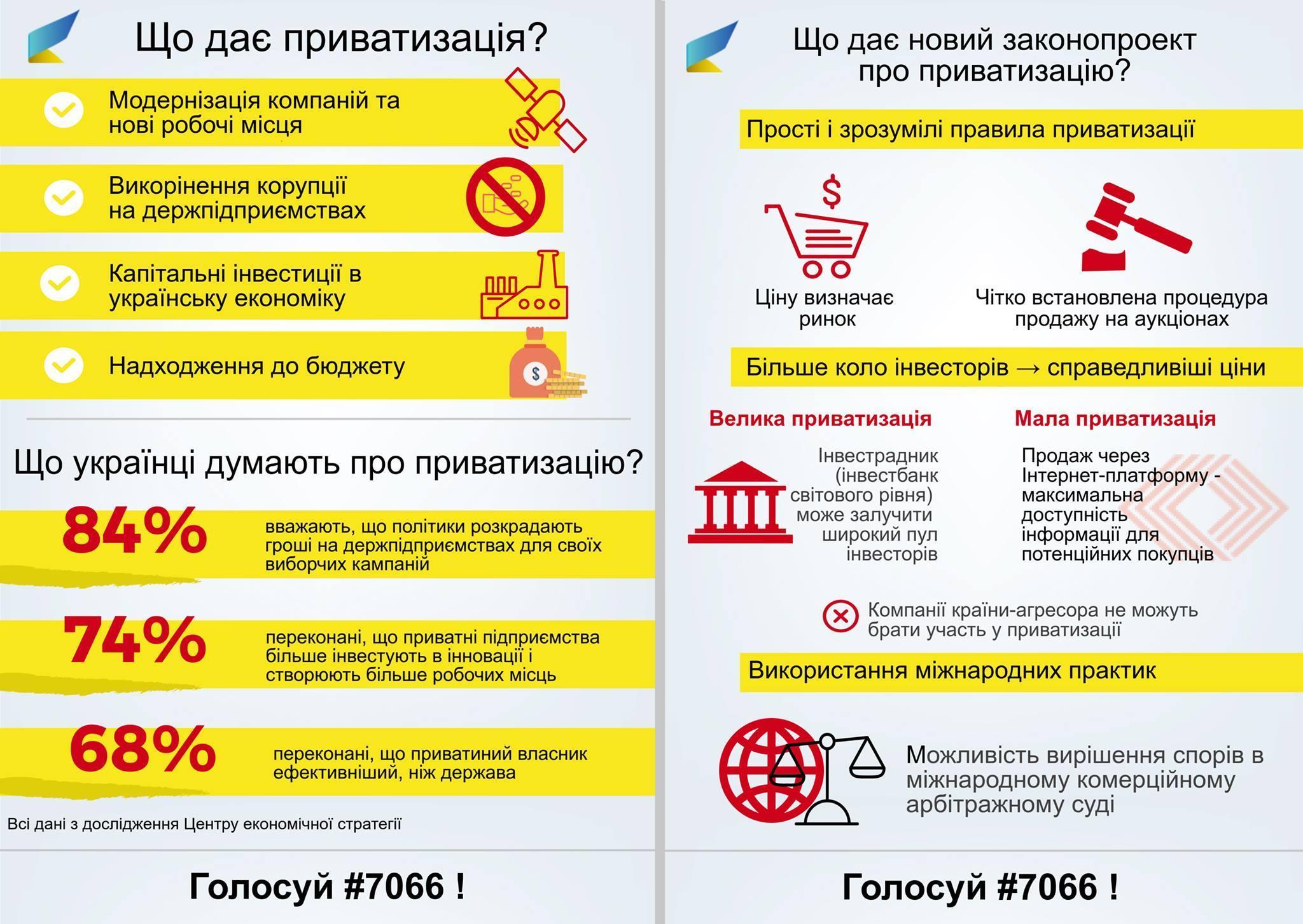 5 найбільших провалів 2017 року, які тягнуть українську економіку на дно