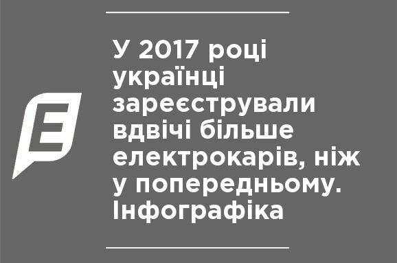 Найпопулярнішою маркою в Україні залишається Nissan - у 2017 році українці  купили 2666 цих автомобілів (частка на ринку - 81 fe3faa5eefe32