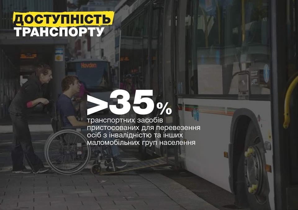 В Україні реформують автобусні перевезення. Що зміниться