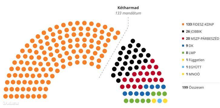 Нелиберальная венгерская демократия. Как Орбан сохранил абсолютную власть