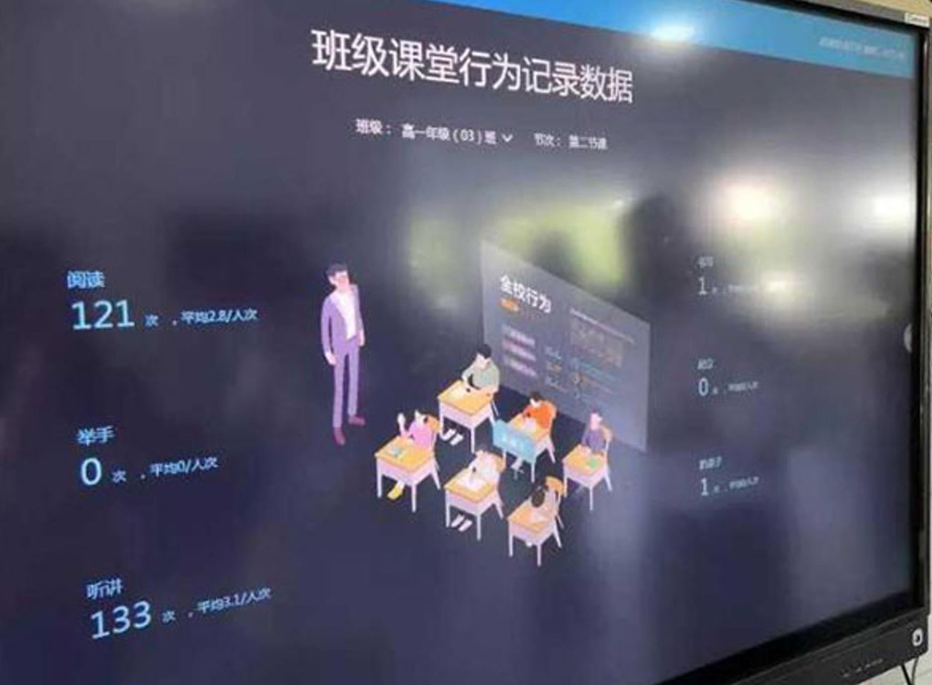 Поспати не вийде: Камери відстежуватимуть поведінку та емоції китайських школярів