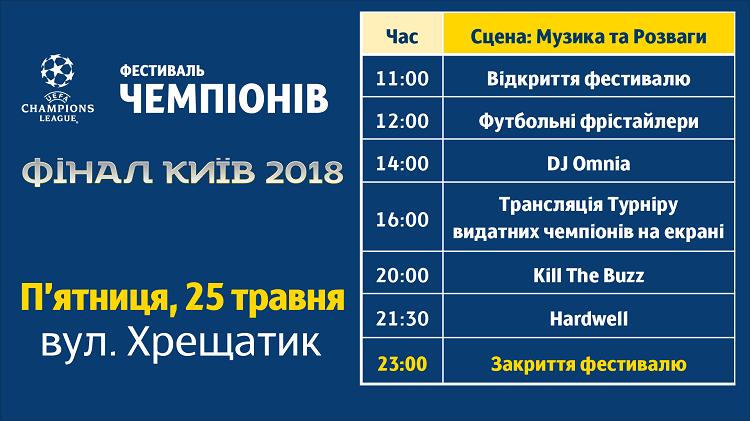 Что происходит в Киеве перед финалом Лиги чемпионов