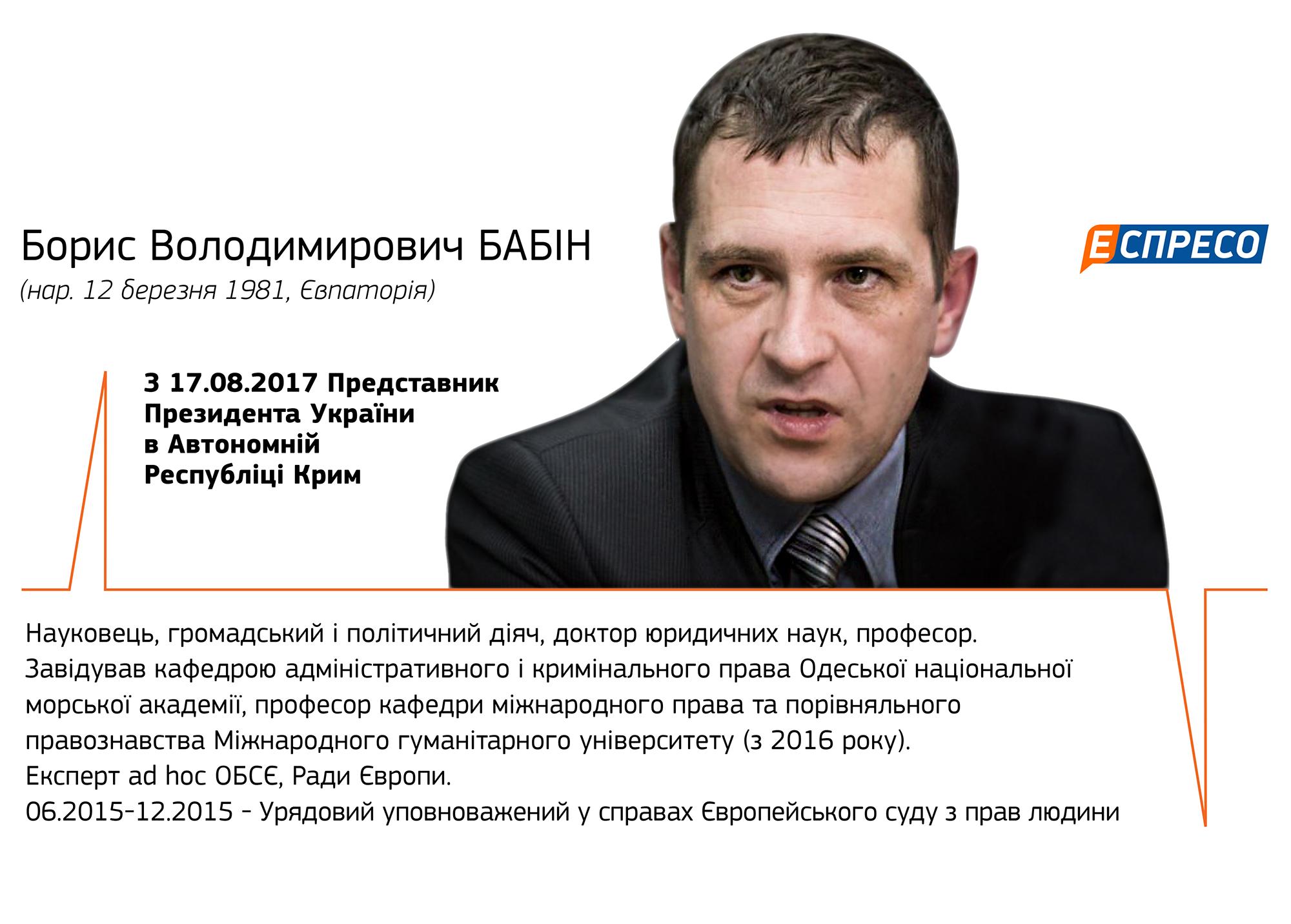 Борис Бабин: договором 2003 г. РФ открывала для себя путь в Крым, поэтому его надо расторгнуть