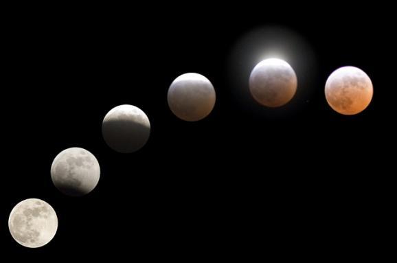 Кровавый Месяц на свидании с Марсом. Когда, где и как наблюдать за событием века