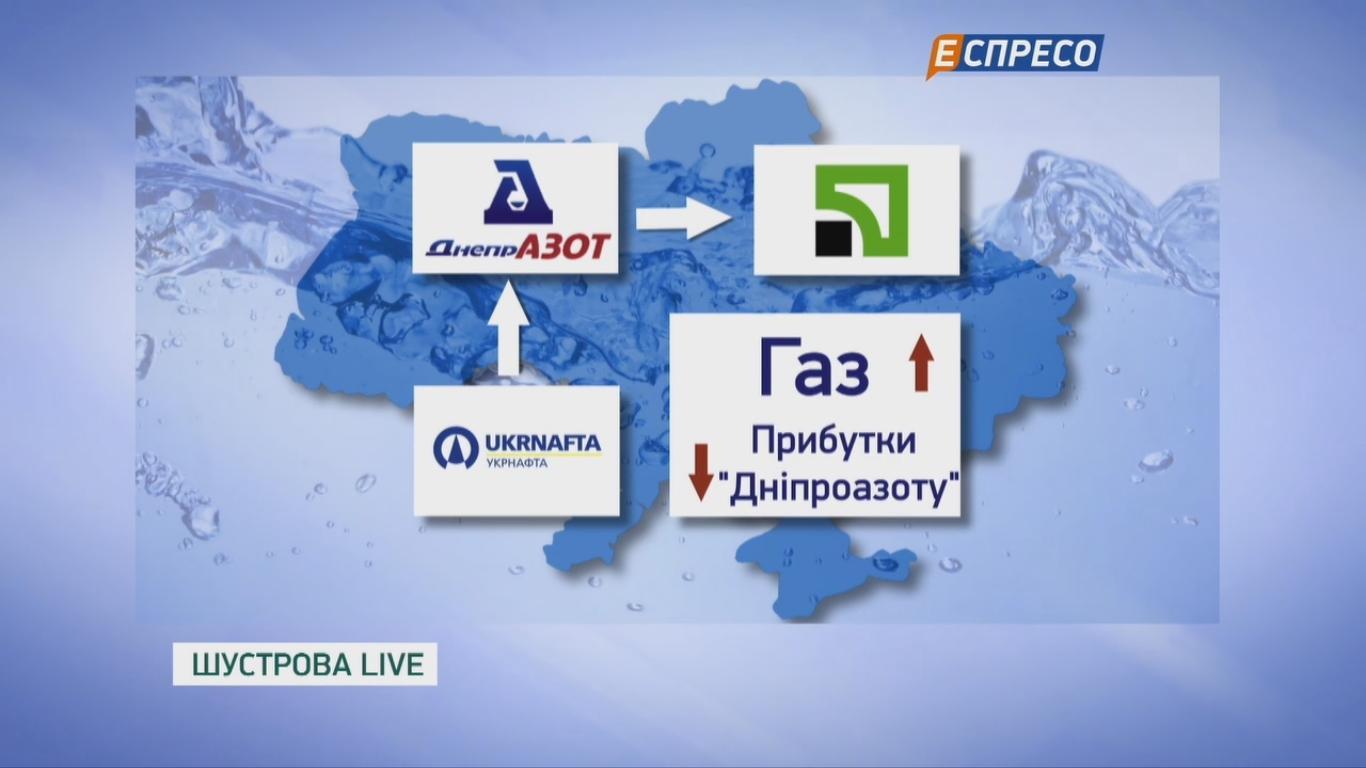 Хлорный коллапс в Украине