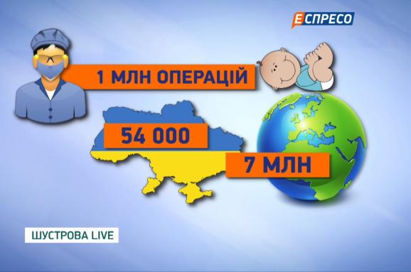 Как Украина стала центром торговли детьми