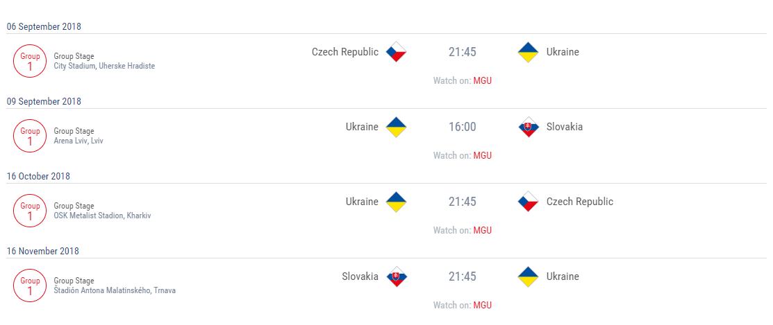 С чем сборная Украины подходит к старту в Лиге наций