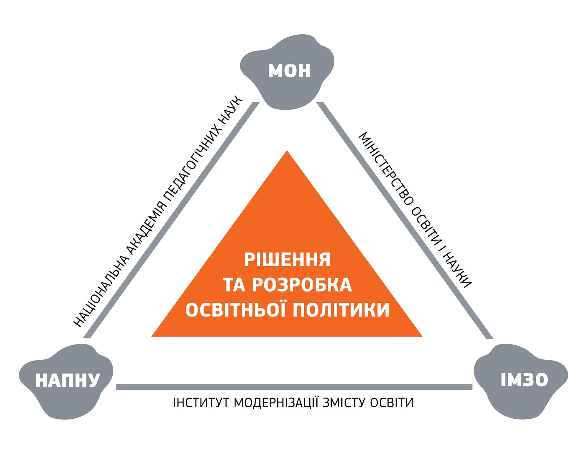 """Педагогика """"по-совецки"""". Как аналитики оценили деятельность Академии педнаук"""