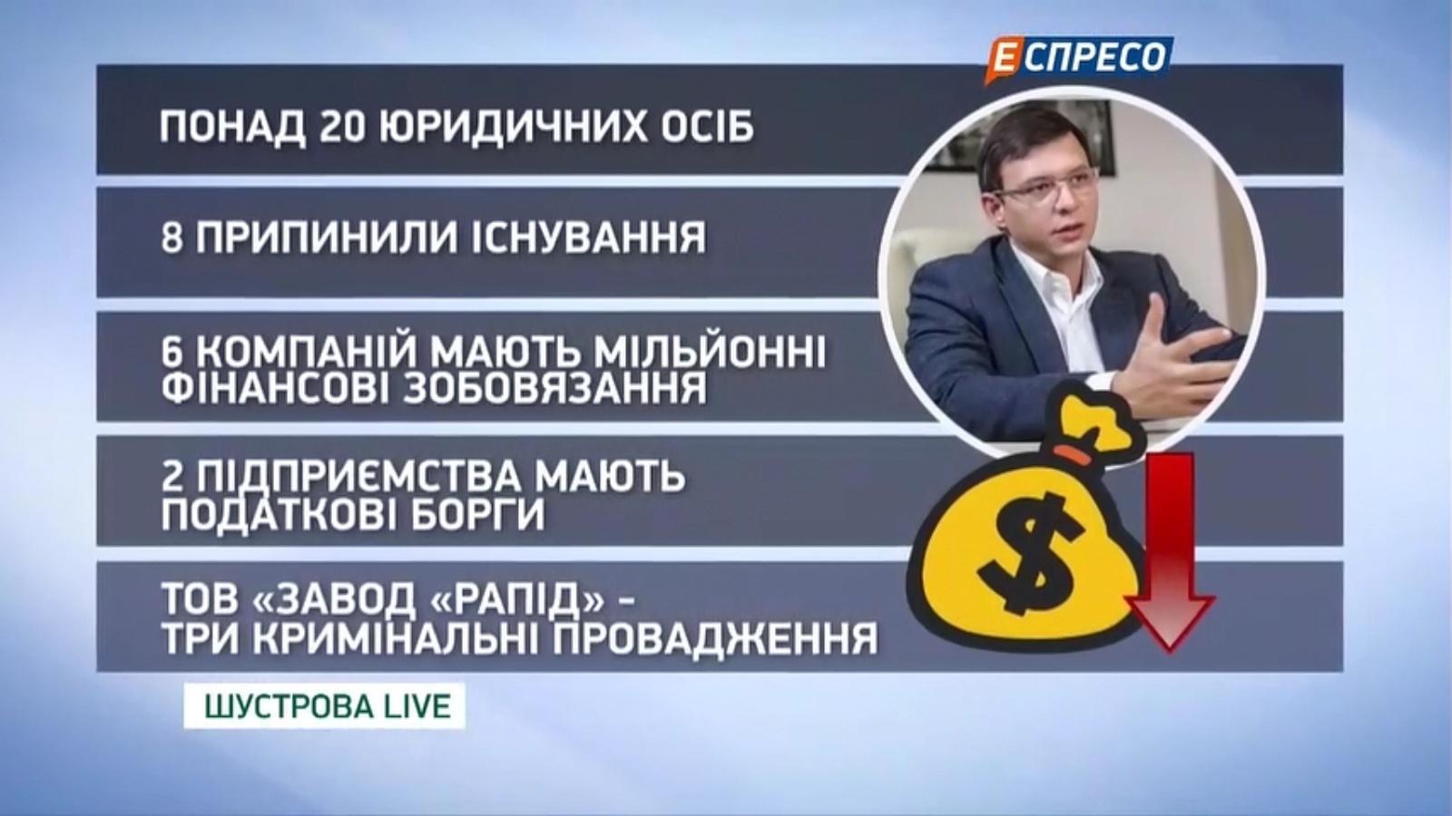 """NewsOne и """"112"""": прокремлевские СМИ в Украине"""
