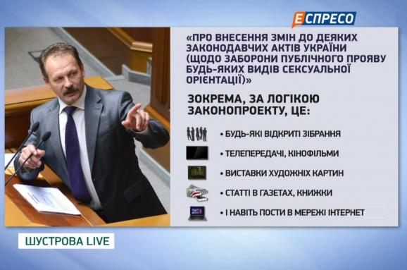 Законодательный спам — 2: ТОП абсурдных законопроектов Верховной Рады