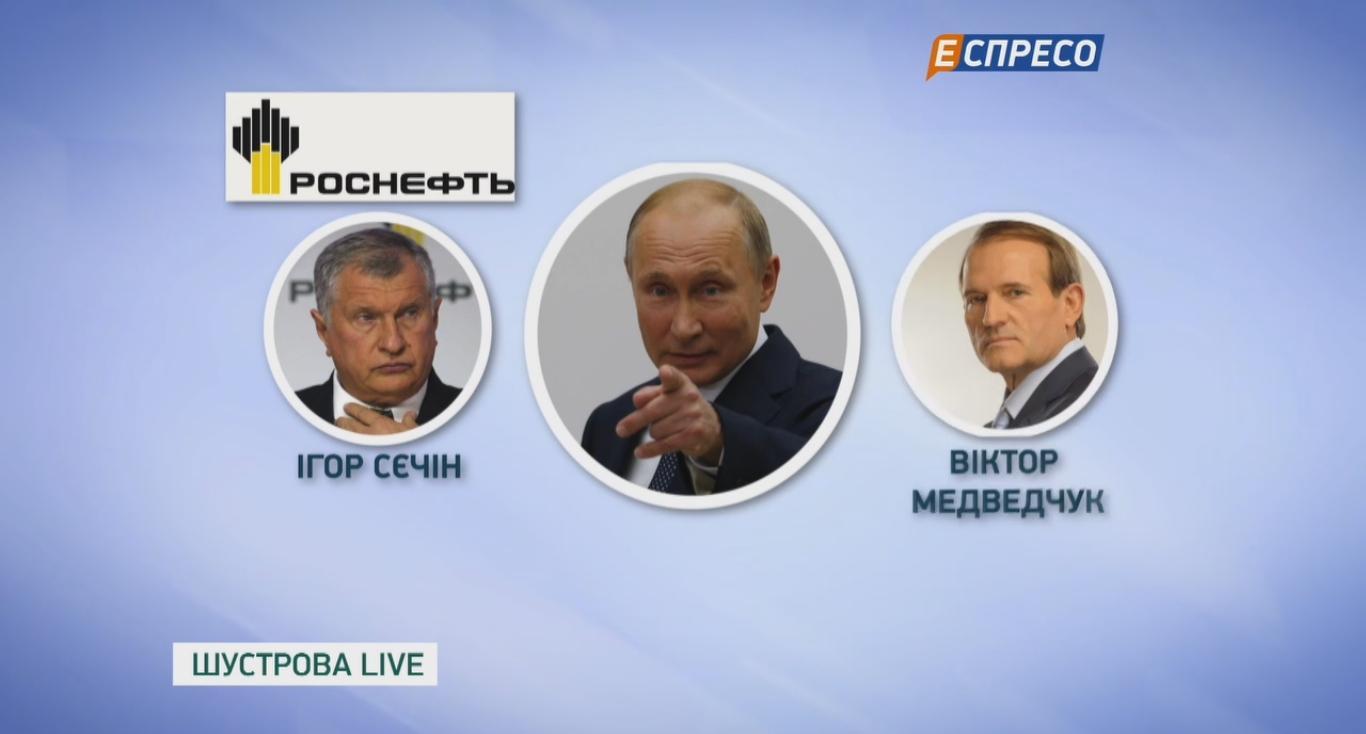 Паливний бізнес Віктора Медведчука: як працюють схеми на мільйони доларів