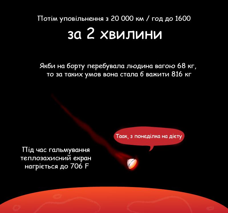 """Прорывная миссия на Марс в комиксах. Все и немного больше о """"кроте"""" NASA - InSight"""