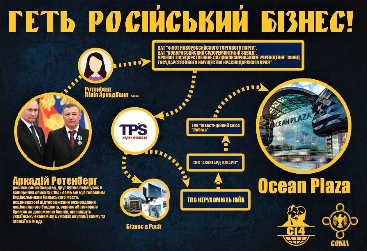 Огонь для друга Путина. Кто и почему палит файеры возле Ocean Plaza