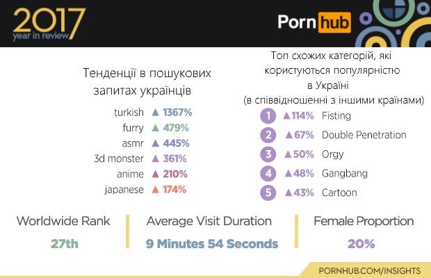Порно В Украине Статьи
