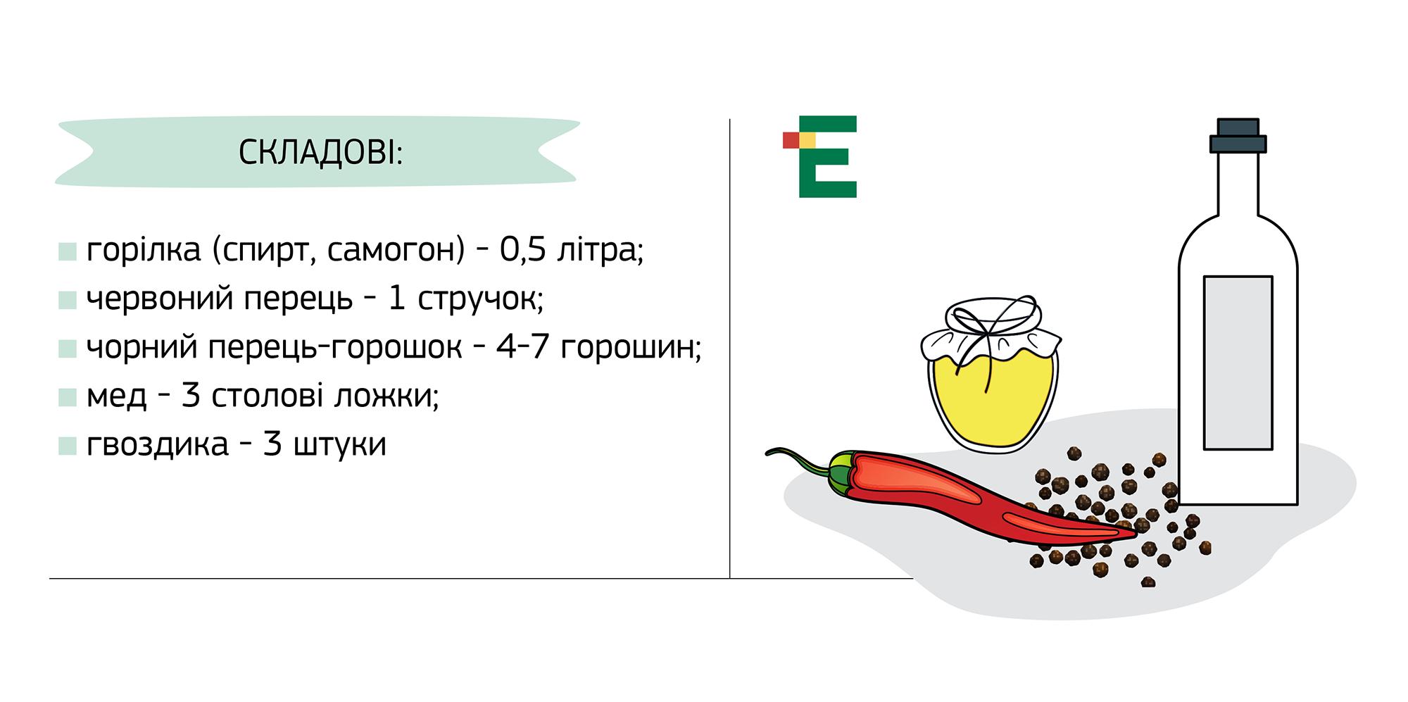 Крепко, изысканно и бюджетно: как приготовить вкусный алкоголь к празднику на собственной кухне
