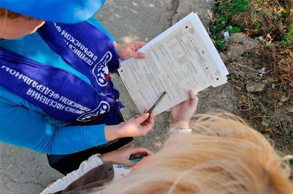 Бойовики в ОРДЛО провели перепис населення: попереджали заздалегідь і не вимагали документів, - ОБСЄ