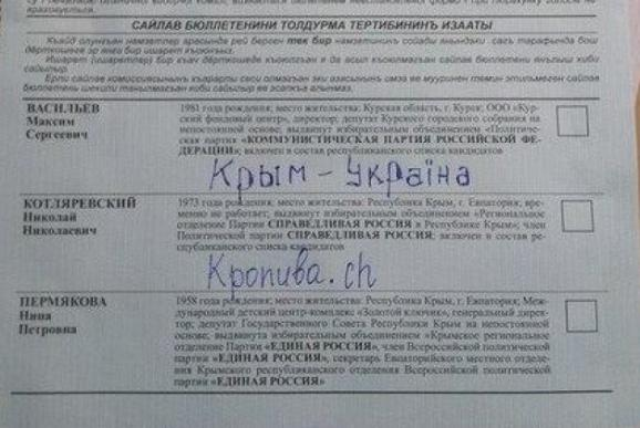"""Впервые за 23 года в Крыму проходят """"выборы"""", результаты которых полностью предопределены заранее, - Чубаров - Цензор.НЕТ 4122"""