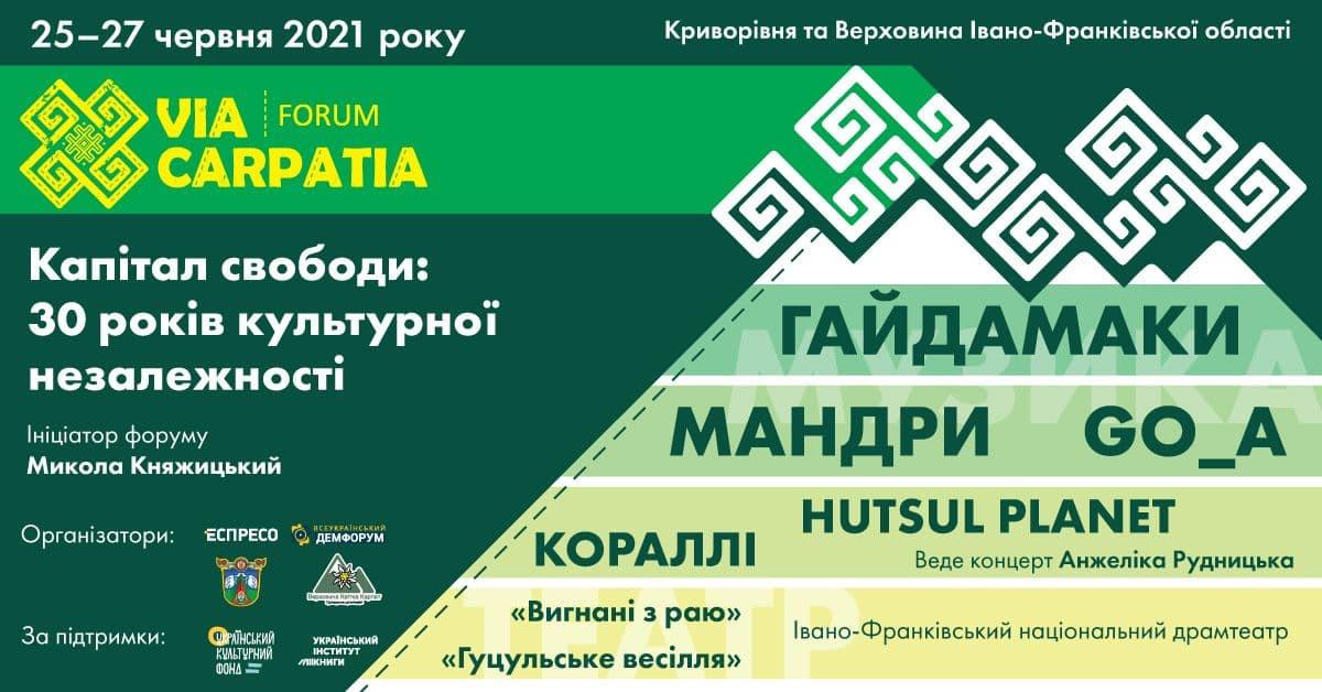 Форум Via Carpatia-2021