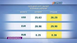 Курс валют та цінних металів | 05 квітня