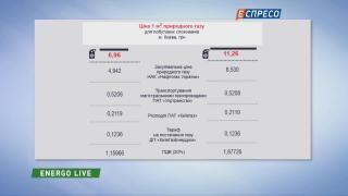 Підвищення цін на газ для населення - ключова умова продовження співпраці з МВФ