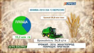 Агро-Експрес | Найбільший контракт в агросекторі за всю історію Незалежності України