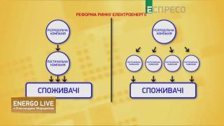 Реформа ринку електроенергії:  як подолати монополізм постачальника?