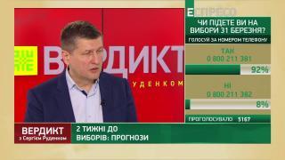 Попов про способи зриву виборів після першого туру