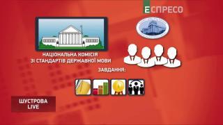 Мовний саботаж    Анна-Єва Мельник