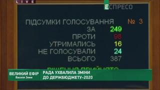 Большой эфир Василия Зимы | 13 апреля