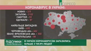 Чорнобиль у вогні, коронавірус та зміни до держбюджету | Підсумки з Анною Валевською