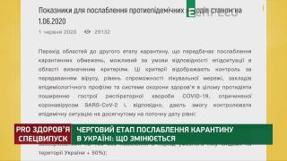 Черговий етап послаблення карантину в Україні: що змінюється | PRO здоров'я