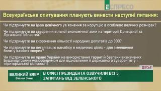 Большой эфир Василия Зимы | 15 октября