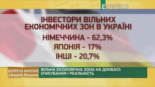 Свободная экономическая зона на Донбассе, Нафтогаз продает часть акций   Эспресо капитал