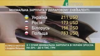 Локдаун, зростання мінімалки і тарифів та яким буде курс гривні у 2021 році | Еспресо капітал
